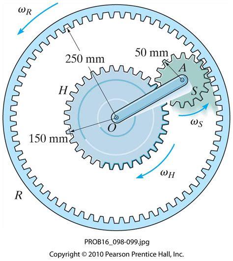 Velocity R3 0 solved the hub gear h has an angular velocity of h 5 r chegg