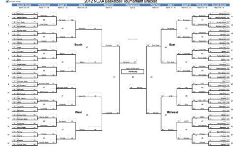 format html in brackets huskermath building ncaa tournament bracket spreadsheets