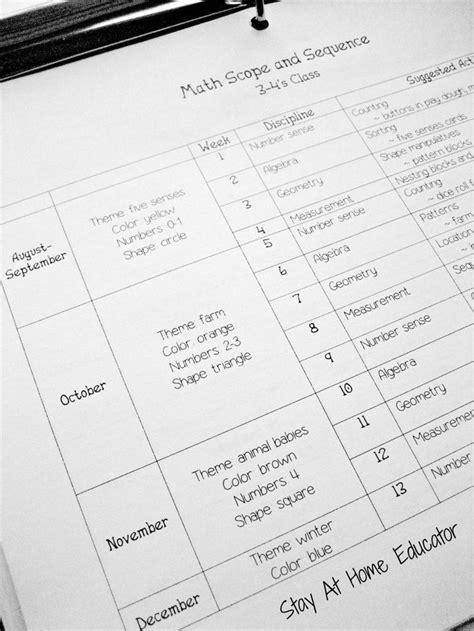 Discribe A Floor Plan For Preschool Classroom - 25 best ideas about preschool lesson plans on