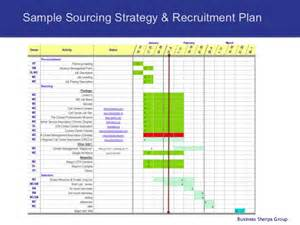 sourcing plan template human resources and recruitment in startups