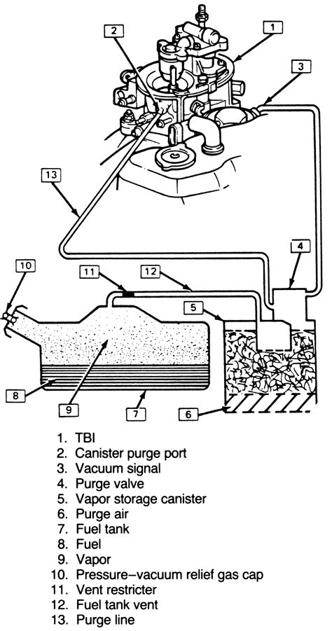 Service Manual Remove Evap Control System Pressure Sensor