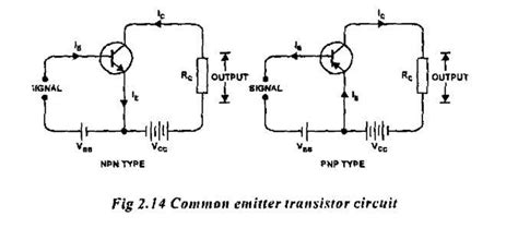 common emitter configuration   transistor talhas