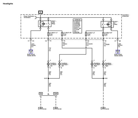 stereo wiring diagram for 2000 gmc sonoma imageresizertool headlight wiring diagram for 2005 gmc catalog auto parts catalog and diagram