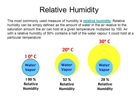 what is the most comfortable humidity level relative humidity the most commonly used measure of