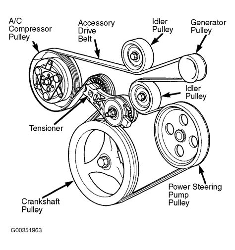 2004 Jeep Wrangler Parts Diagram 2004 Jeep Wrangler Serpentine Belt Routing And Timing Belt