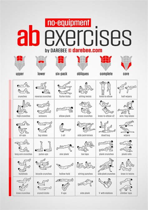 mid section workout 10 amazing abdominal core workouts by darebee the lifevest