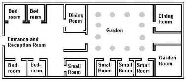 basic plan of a roman house with atrium entrance and