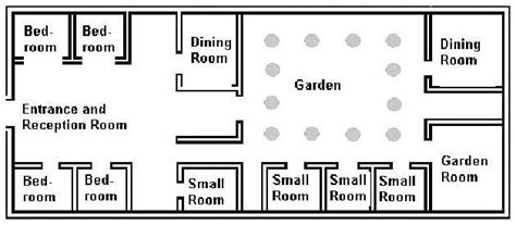 ancient roman house floor plan basic plan of a roman house with atrium entrance and