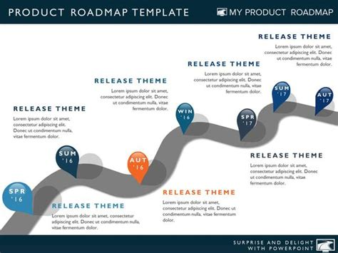 Seven Phase It Timeline Roadmapping Powerpoint Template Slides Roadmap Template