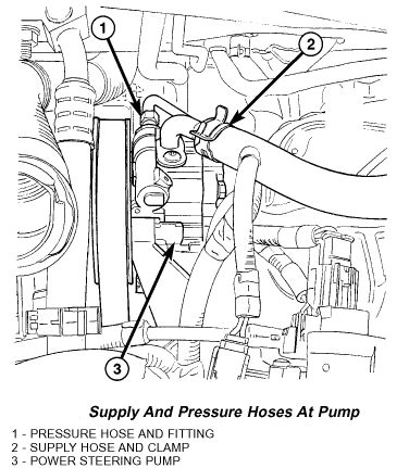 electric power steering 2007 dodge caravan parking system dodge caravan power steering pump location dodge free engine image for user manual download