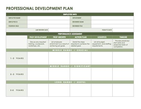 templates for business development professional development plan templates office business