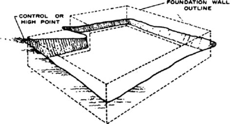 layout and excavation definition lift definition of lift by the free online dictionary