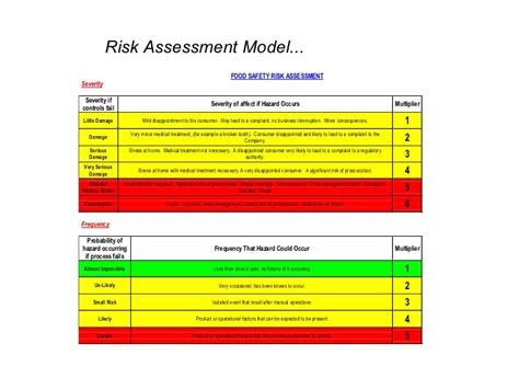 food safety risk assessment template food safety risk assessment template pictures to pin on