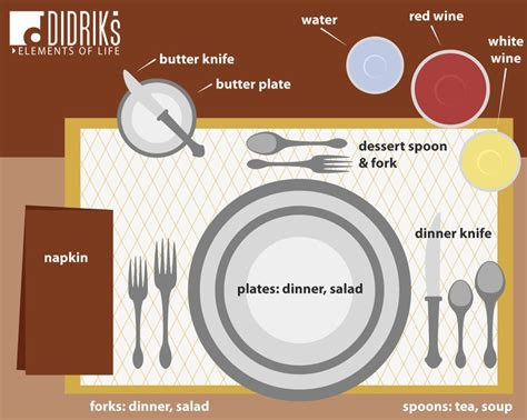 How To Set A Table For Dinner by How To Set A Table Dinner Series