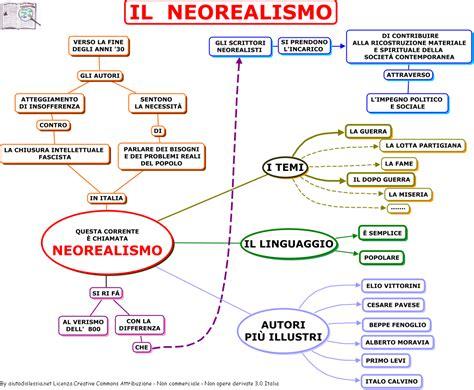 commento sull illuminismo filodidattica 187 letteratura italiana