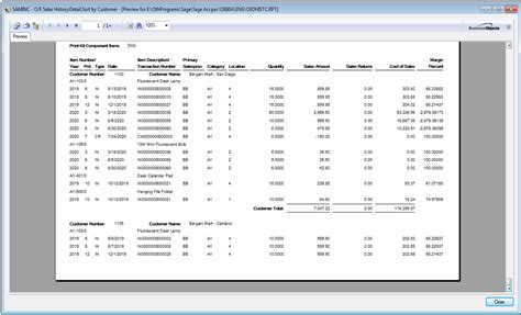 erp reports sles erp reports sles 28 images 5 steps to intelligent