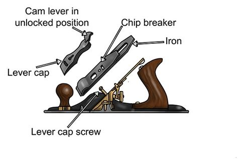 bench plane parts what are the parts of a metal bench plane