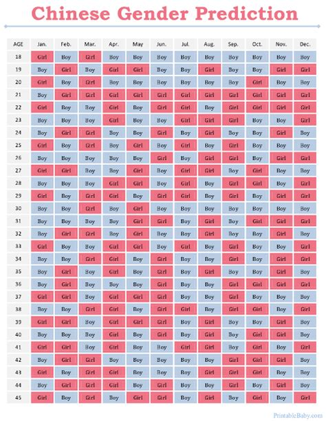 Baby Gender Predictor Calendar Mayan Calendar Gender Predictions Calendar Template 2016