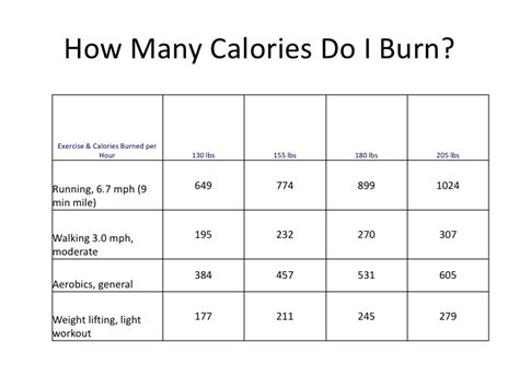 calories burned at standing desk the best 28 images of how many calories burned sitting at