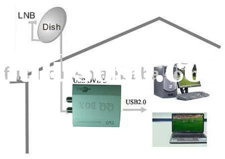 Tv Tuner Mini Untuk Laptop tv tuner usb mini untuk laptop tv tuner usb mini untuk laptop manufacturers in lulusoso