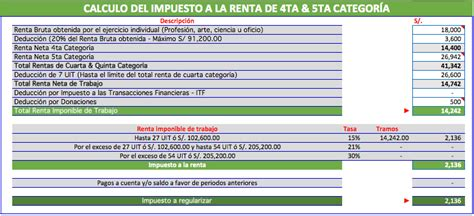 suspension de retension renta de 4ta categoria 2016 sunat declaracion de retencion de 4ta categoria en sunat 2016