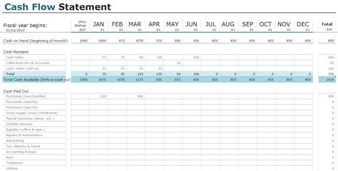 dashboard excel templates with cash flow statement excel template
