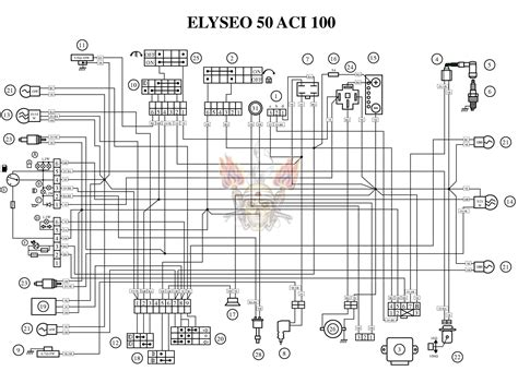 peugeot 205 wiring diagram pdf efcaviation