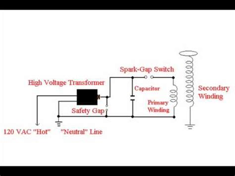how to build a tesla coil building a tesla coil part 2 b