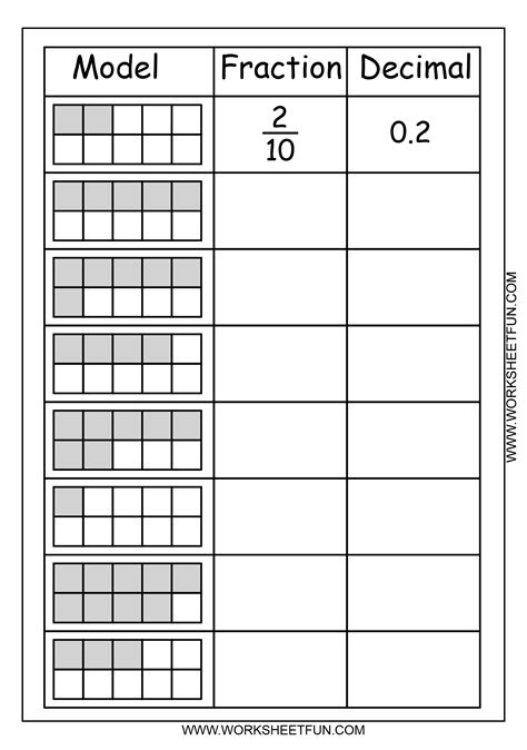 printable decimal quiz grade 4 decimals fractions worksheets decimal fractions