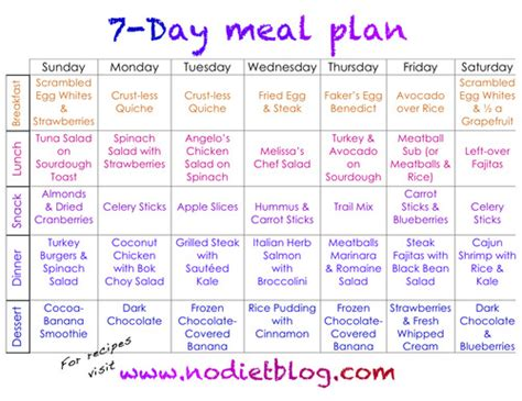 7 days list 7 day meal plan