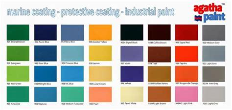 warna cat rumah minimalis bagian depan