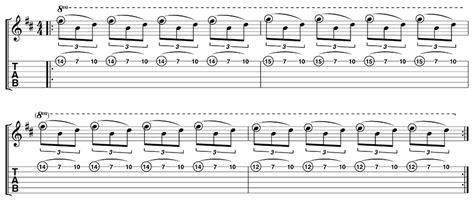 tutorial guitar tapping guitar basics tapping musicradar