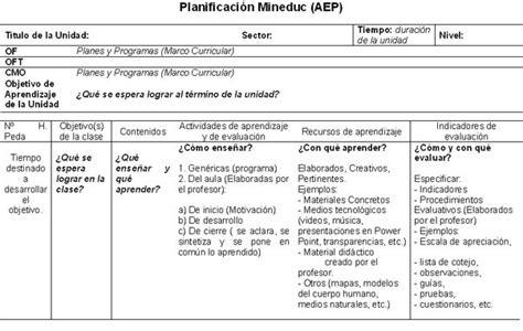 Modelos Curriculares Que Teoria Y Modelos Curriculares Planificaci 243 N De Clases Mineduc