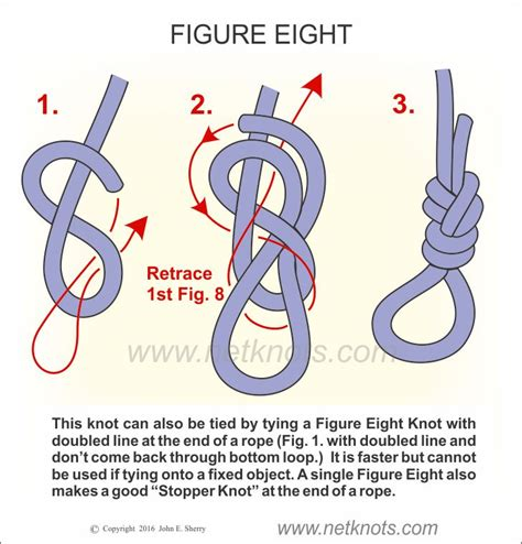 good boat knots learn how to tie 5 common boating knots from jetdock