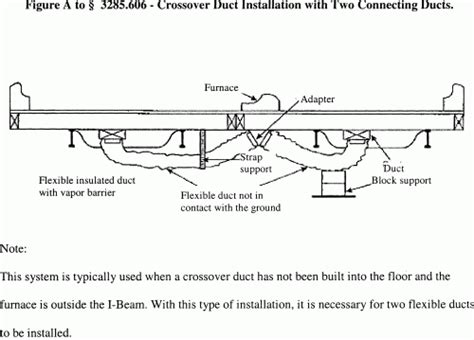 mobile home ductwork 18 photos bestofhouse net 31359