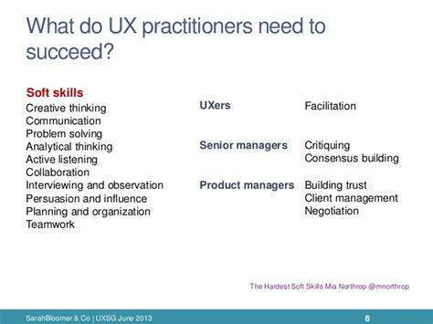 Dim Sum Leadership Tips For Busy Executives B Ing changing ux mindset