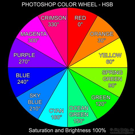 how to create your own photoshop color wheel jimdoty