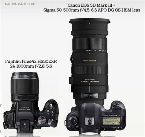 superzoom vs frame dslr with zoom lens