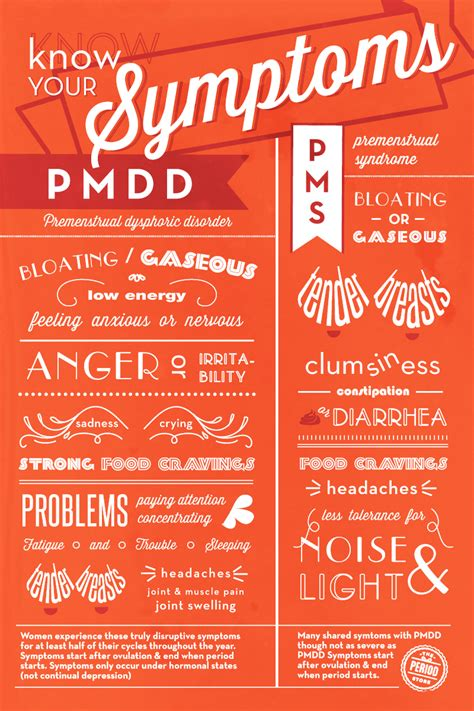 pmdd mood swings premenstrual syndrome pms nostalgic side of me