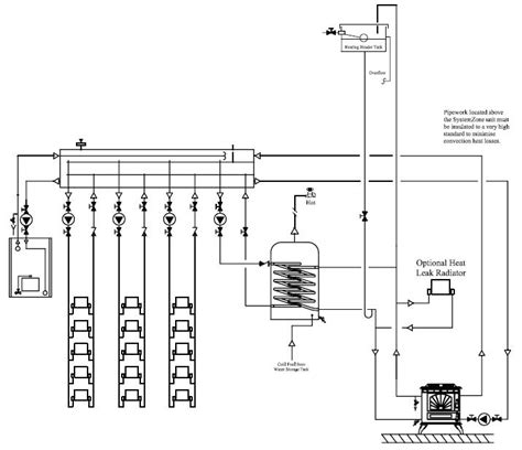 wiring diagram for solid fuel central heating system 28