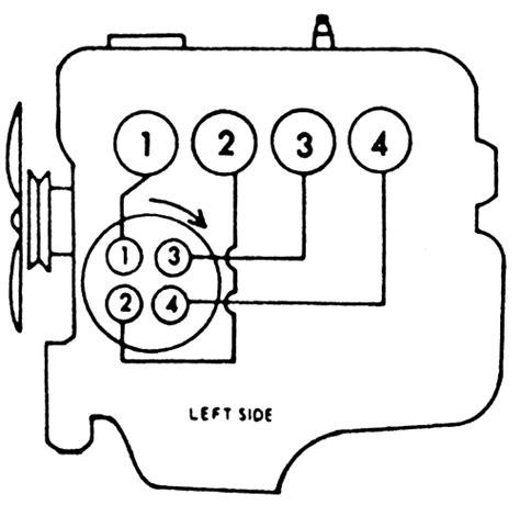 1997 ford taurus 3 0l efi 6cyl repair guides onstar ford f100 6cyl firing order html autos weblog