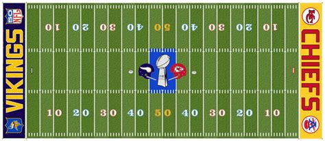 Bowl Fields by A Look At Bowl Field Design Through The Years