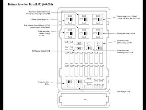 ford  fuse box diagram youtube