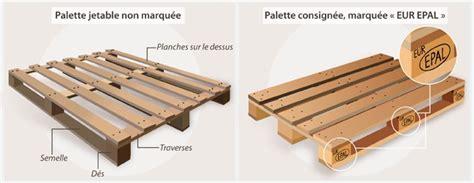 Fabriquer Un Banc En Bois De Palette by Fabriquer Un Banc De Jardin En Palette Am 233 Nagement De Jardin