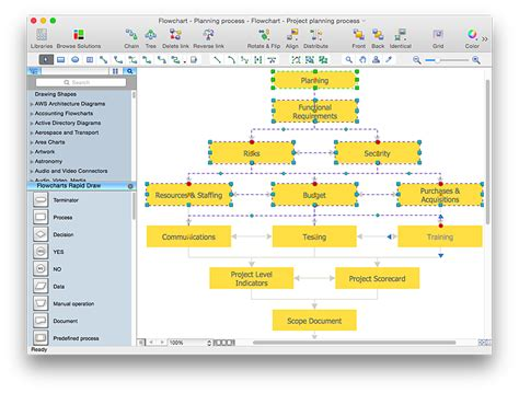 drawing flowchart in word add a flowchart to a ms word document conceptdraw helpdesk