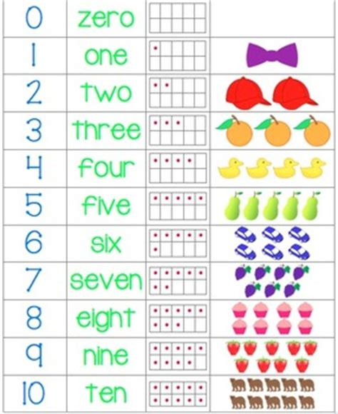 printable chinese numbers 1 10 numbers 1 10 chart with pictures by ms knopf teachers