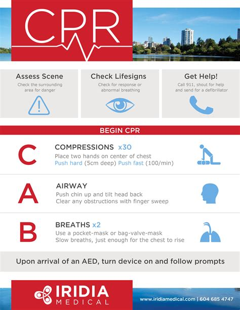 printable cpr instructions 2015 cpr chart