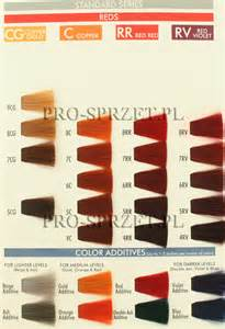 chi hair color chart ion 6g permanent brown hairs