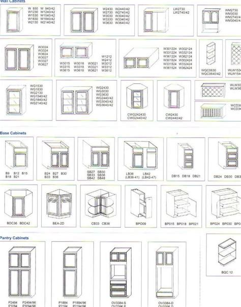 Kitchen Cabinet Size Chart | standard cabinet sizes google search cabinet spec