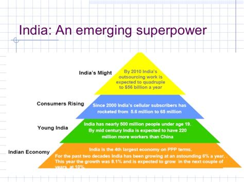 India Emerging Superpower Essay by Tourism And Eco Tourism In India